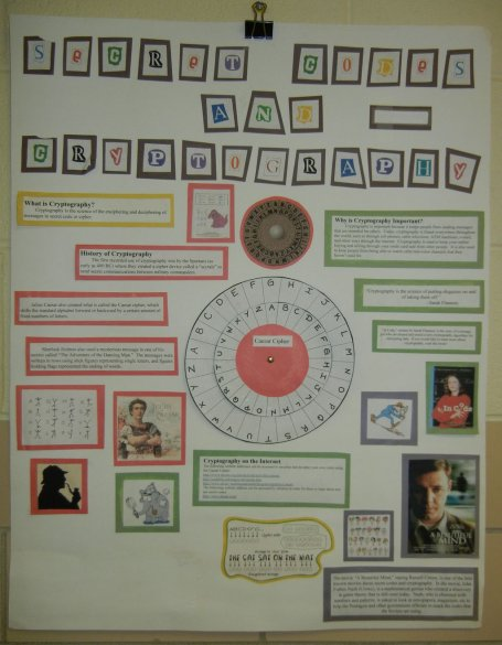 Student Poster about Cryptography