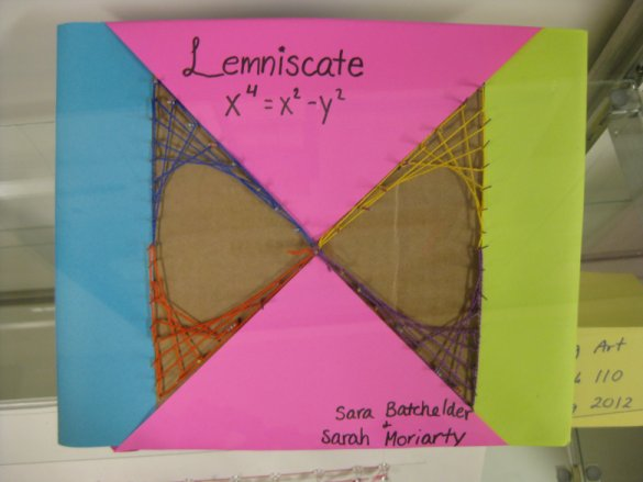 String Art: Lemniscate